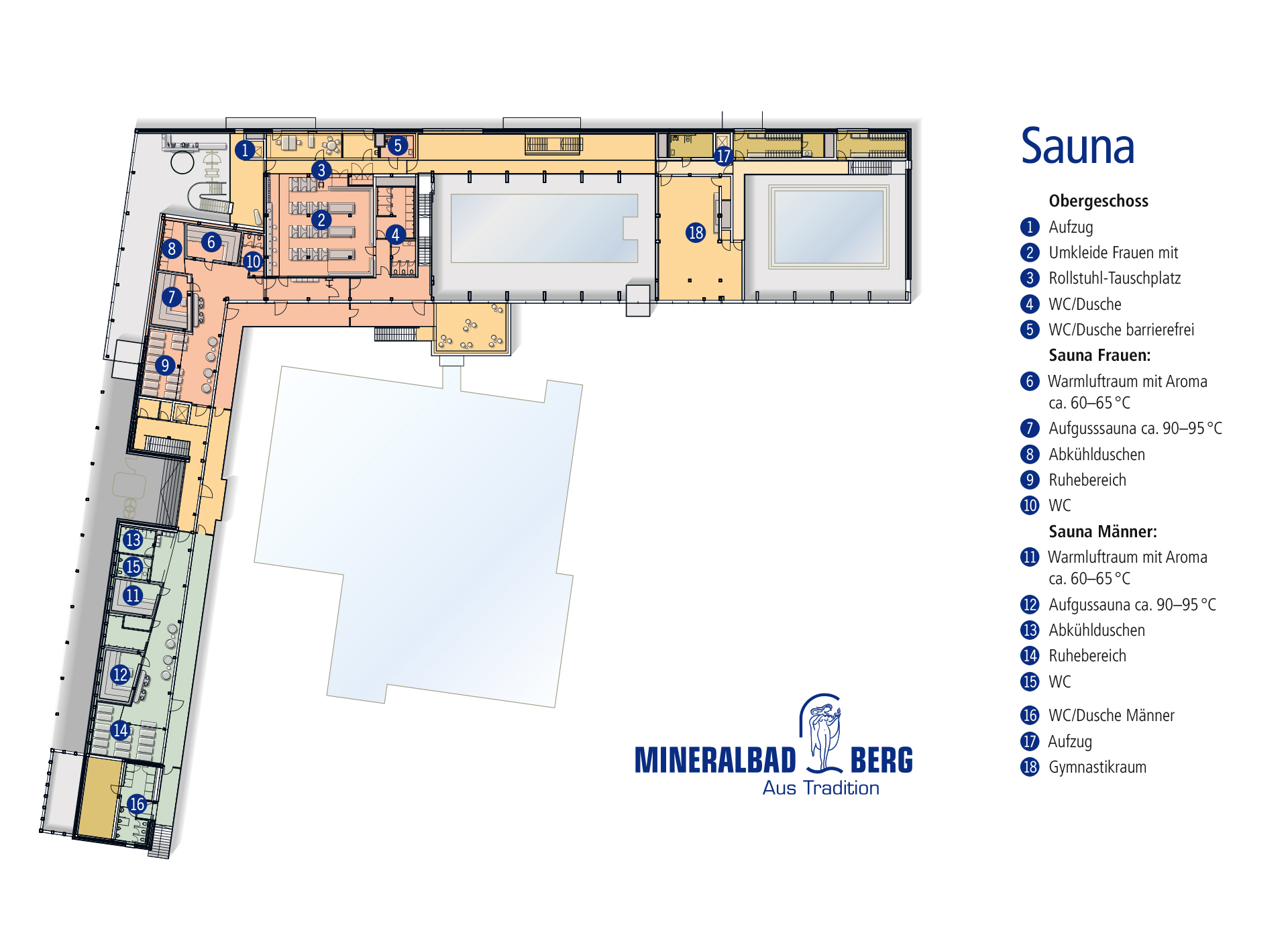Lageplan Sauna